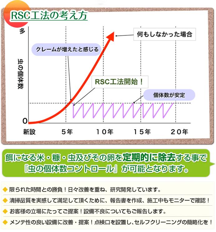 rsc_about